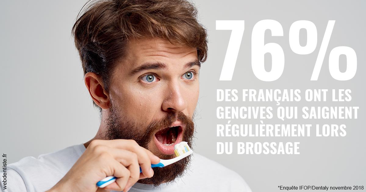 https://dr-ay-ibrahim.chirurgiens-dentistes.fr/76% des Français 2