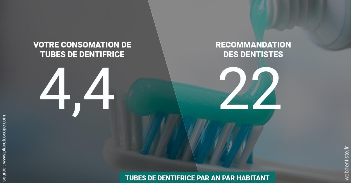 https://dr-ay-ibrahim.chirurgiens-dentistes.fr/22 tubes/an 2