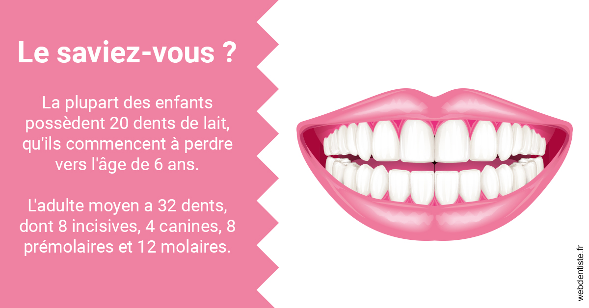 https://dr-ay-ibrahim.chirurgiens-dentistes.fr/Dents de lait 2